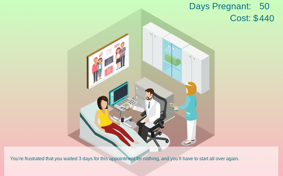 "A screenshot showing a woman in a chair at a doctor's office. Text on the screen reads, ""Days pregnant: 50. Cost: $440. You're frustrated that you waited 3 days for this appointment for nothing, and you'll have to start all over again."""