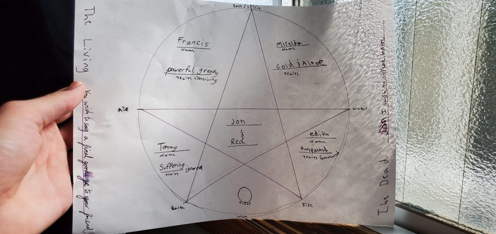 A hand holding a pentagram drawn on a piece of paper.
