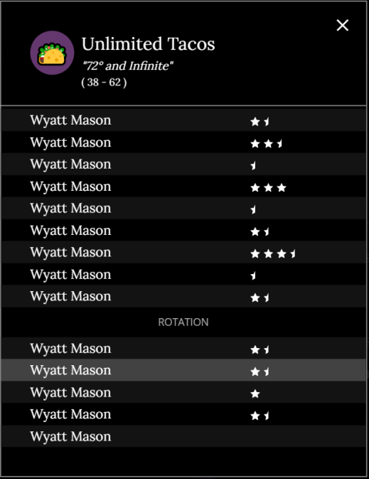 """A screenshot showing the Unlimited Tacos roster displaying all players as being named """"Wyatt Mason."""" Blaseball, The Game Band, 2020."""